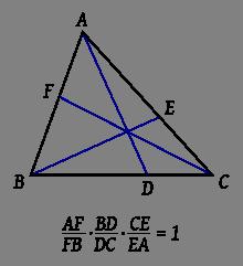 Teorema de Giovanni-Ceva