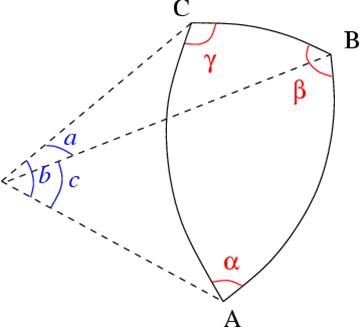 teoremas de al-Jayyani