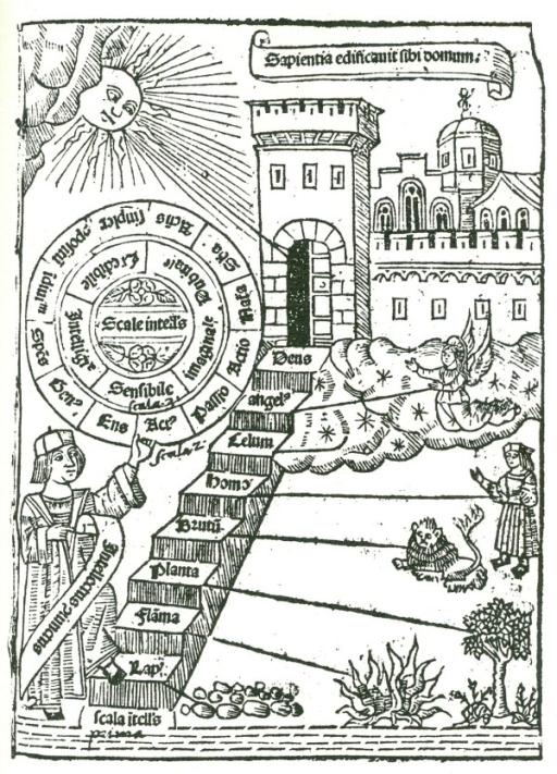 Llull-Liber-de-Ascensu-1305
