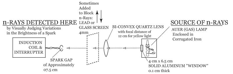 detecting-n-rays