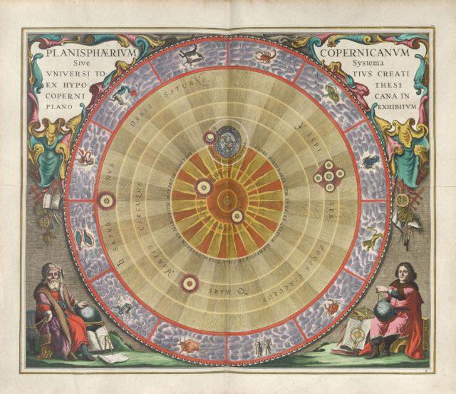sistema Copernico
