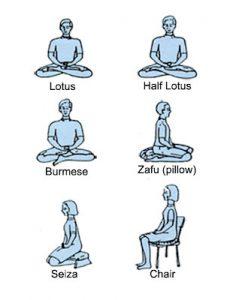 zazan_postures