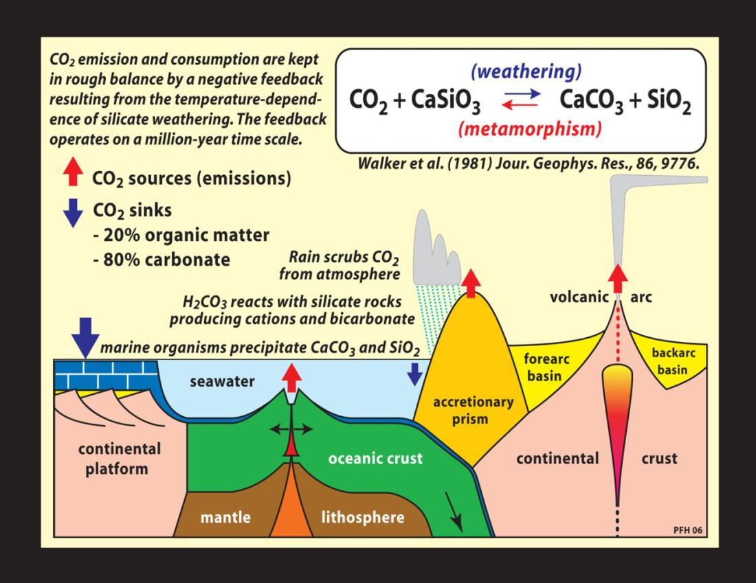 Meteorizacion escala geologica