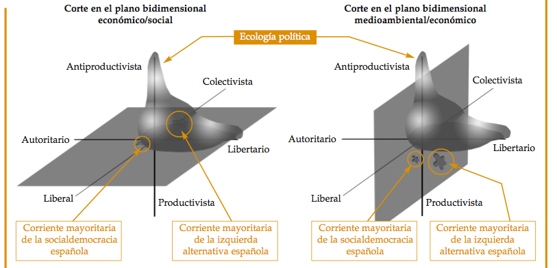 marcellesi-Ecologia Politica