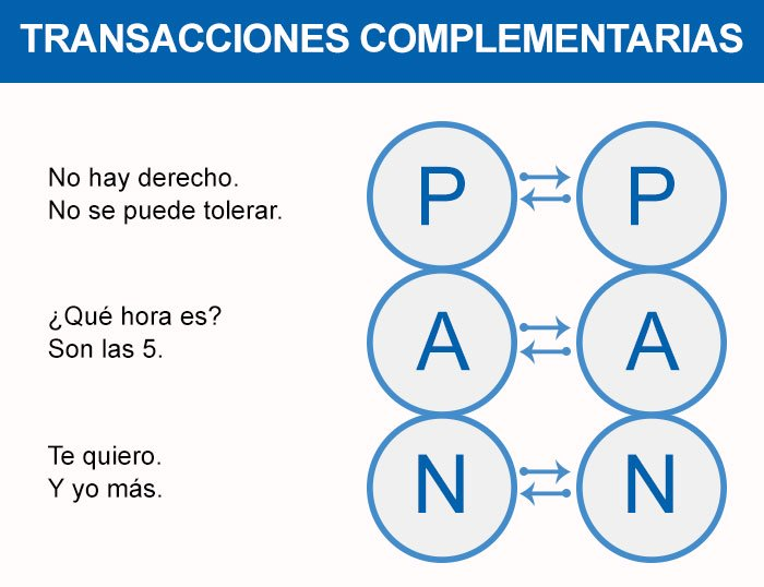 transacciones-complementarias